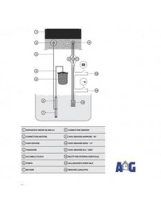 WATER ISLAND Box sensor alim. 12V / 24V / autoalimentato