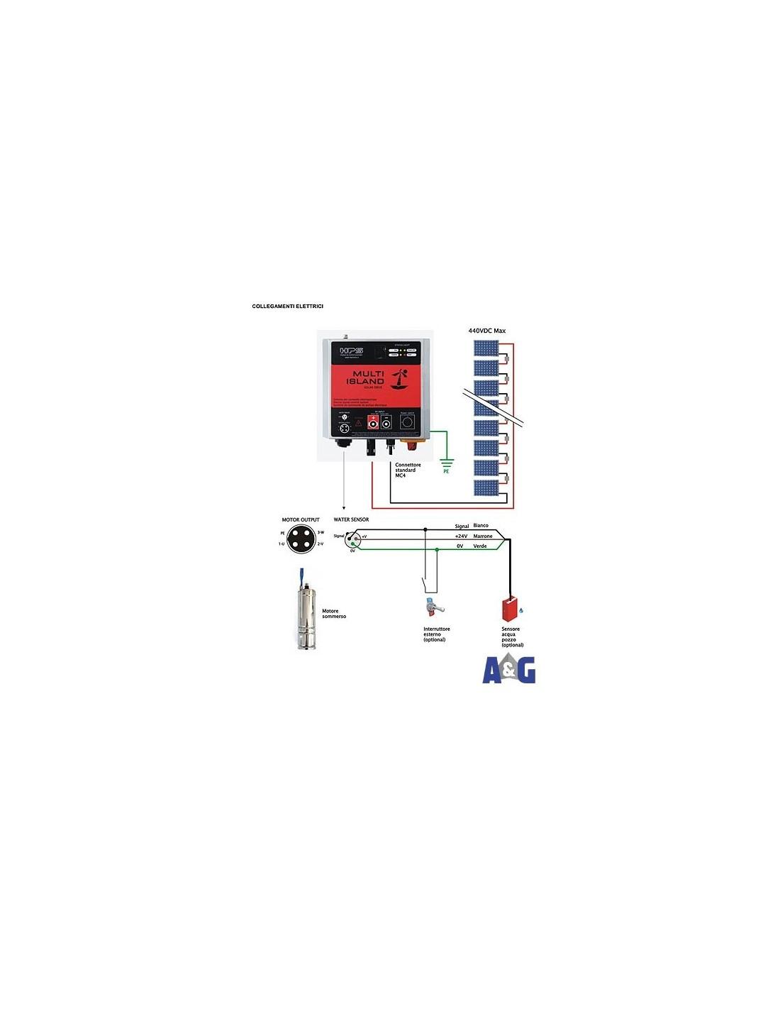 Pannelli Fotovoltaici Raffreddati Ad Acqua.Kit Multi Island Sistema Per Pompaggio Acqua Da Pozzo Con Alimentazione Da Pannello Fotovoltaico Aegmarket Com