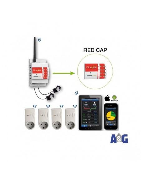 Accessorio RED-CAP-SWITCH-KIT per Elios4you