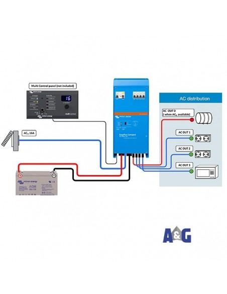 VICTRON Inverter/carica batterie Easy Plus 12/1600/70-16